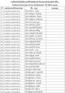 รายชื่อนักเรียนที่สมัครและได้รับคัดเลือกเข้าเรียนต่อ1 ปีการศึกษา 2562-3