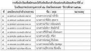 รายชื่อนักเรียนที่สมัครและได้รับคัดเลือกเข้าเรียนต่อ1 ปีการศึกษา 2562-5